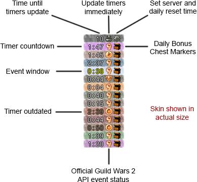 Gw2 Event Timer
